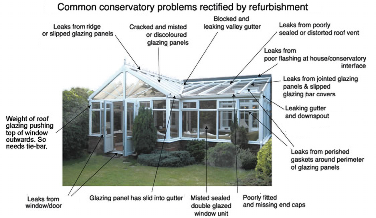 Common conservatory problems rectified by refurbishment